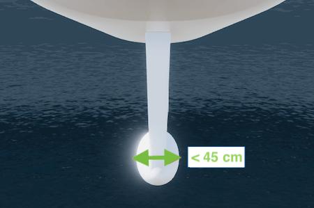 Bulb width